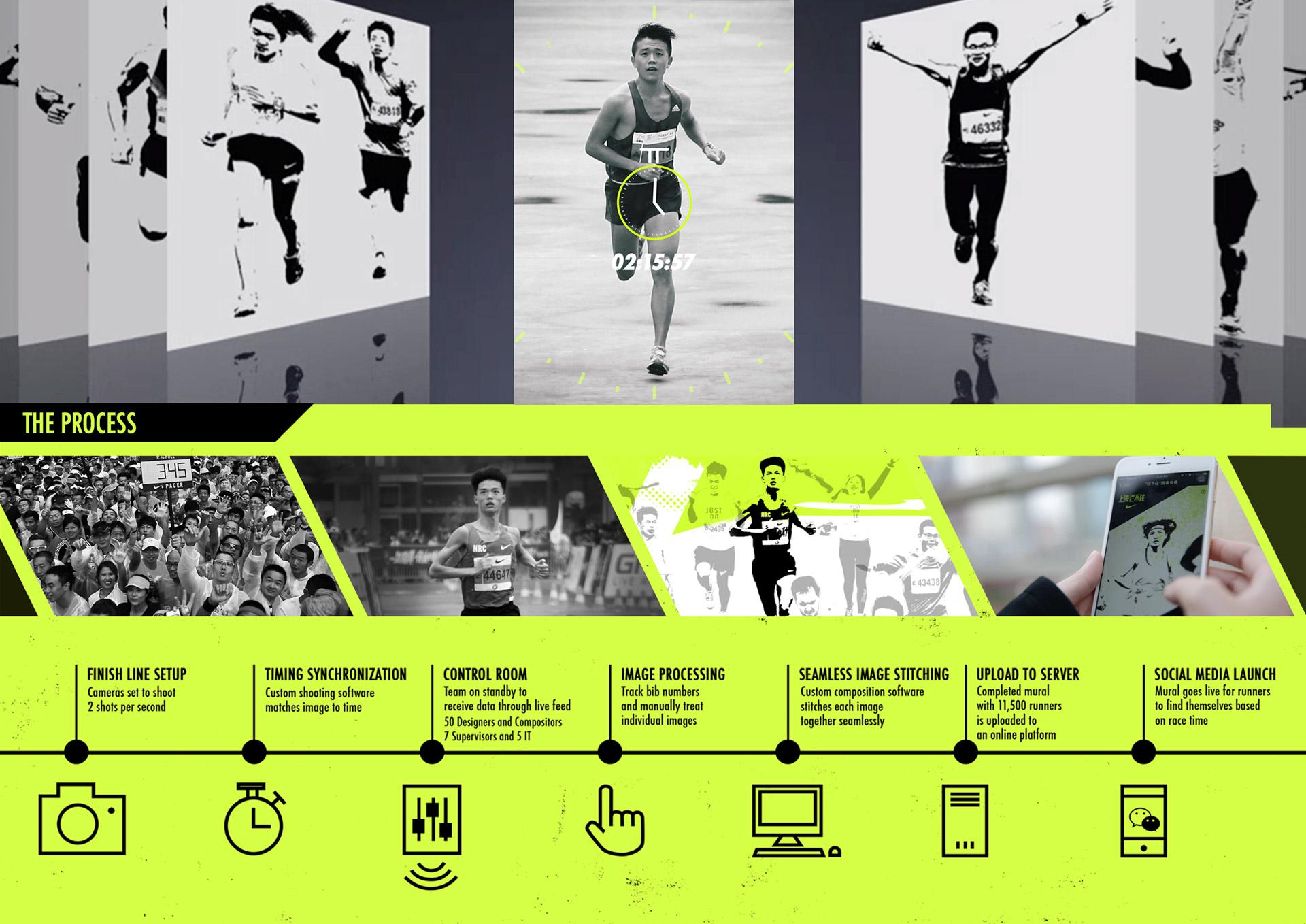Marula_Nike_UnstoppableTribute_Process_01